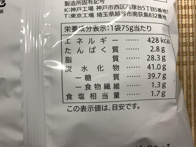セブンプレミアム:ひねり揚 レモンペッパー 成分表